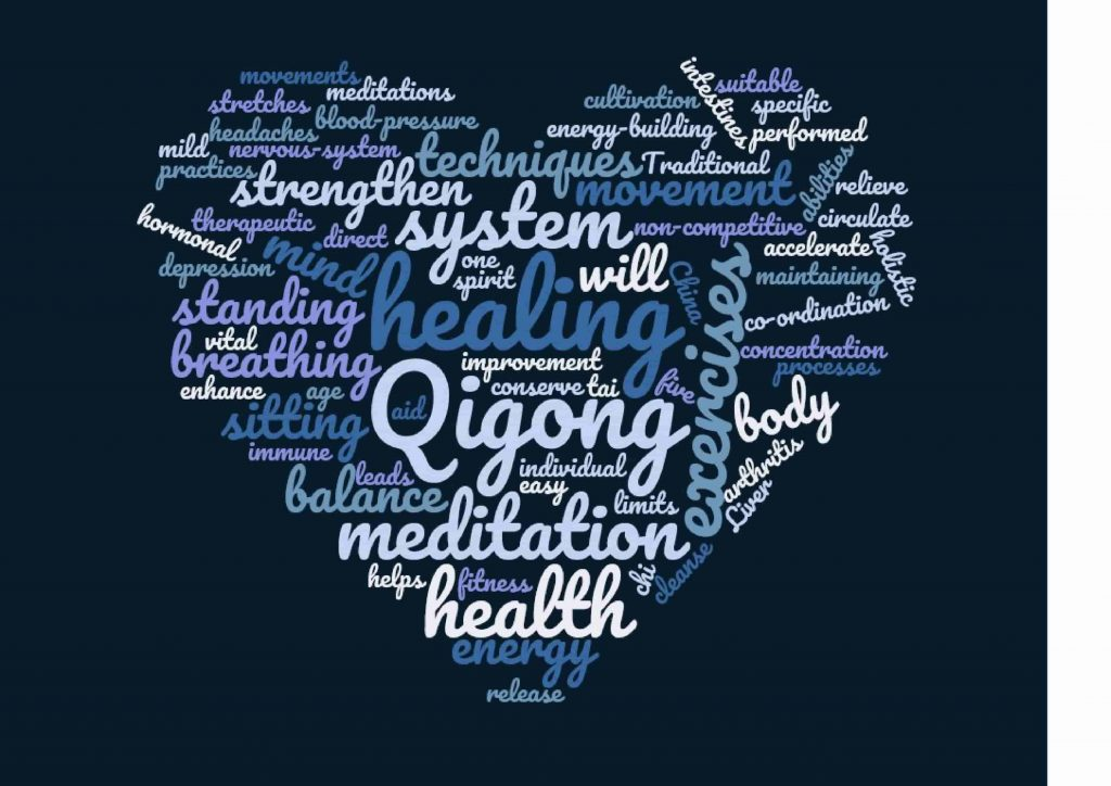 Picture of Qi Gong Word Art